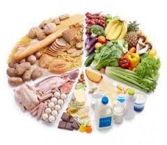 بخور و نخورها در دوران شیمی درمانی