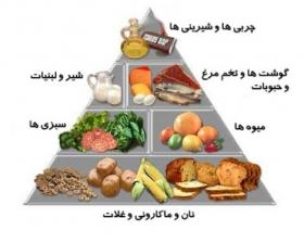 مصلح های غذایی را می شناسید ؟