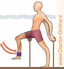 آب درمانی , ورزش در آب , ورزش در آب برای مبتلایان به آرتروز زانو